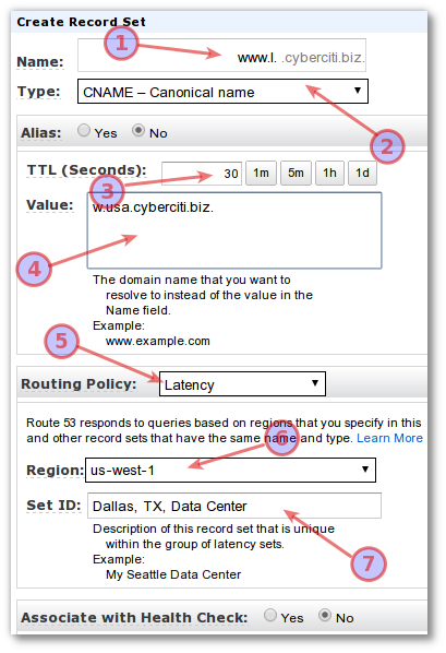 Fig.02: CNAME geodns settings for Dallas/USA server.