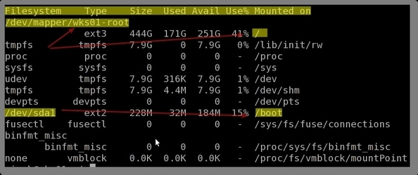 Linux Command: Show Mounted Hard Drives Partition