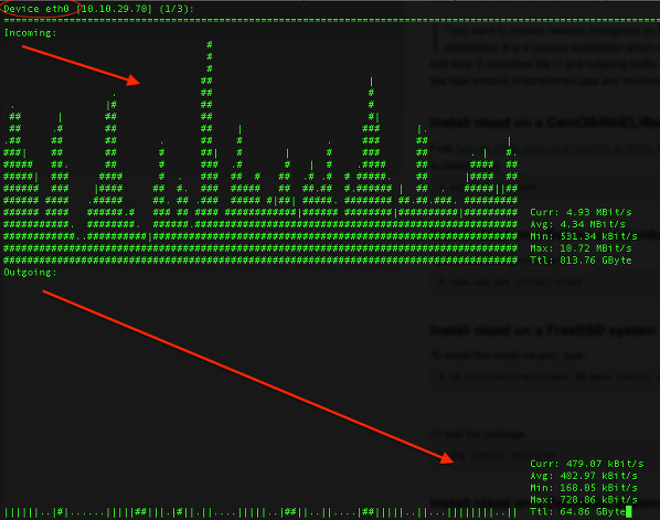 Linux and Unix  nload App: Monitor Network Traffic and Bandwidth Usage In Real Time