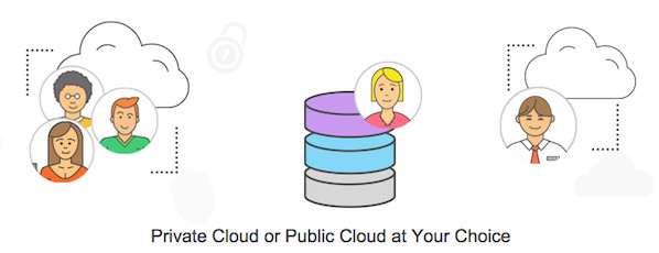 Seafile cloud storage