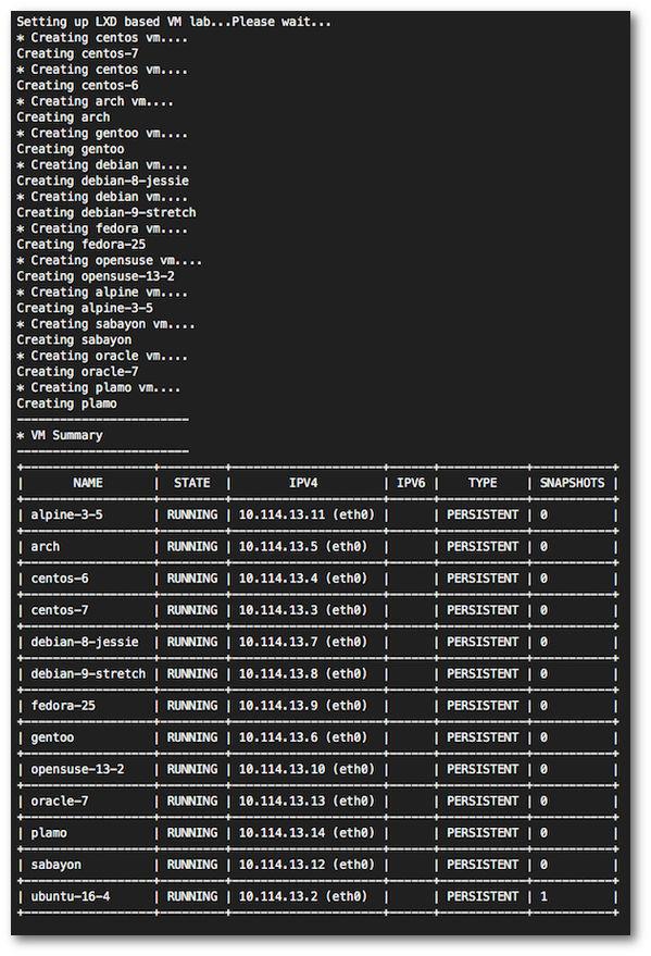Fig.01: script output