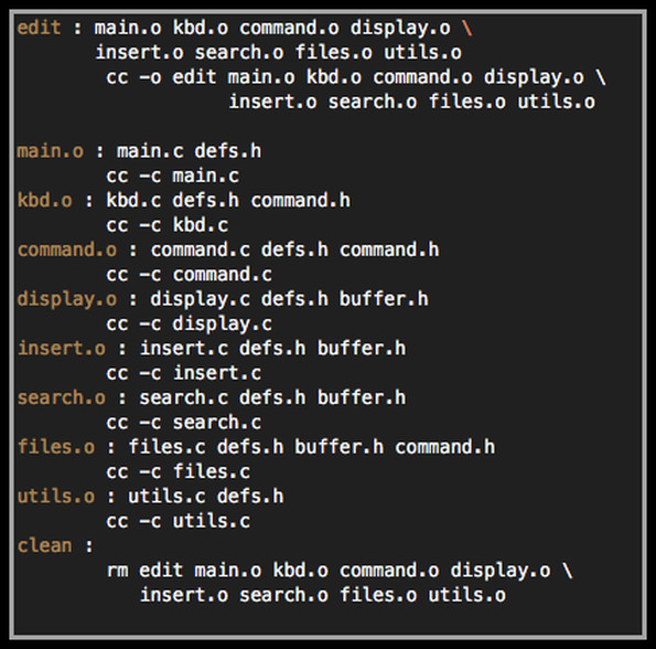 A simple GNU Makefile