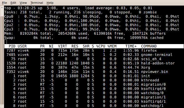 Fig.01: top command: Display Linux Tasks