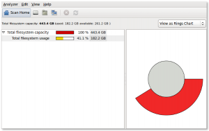 Fig.01: GUI command to check UNIX / Linux / BSD disk space