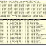 HowTo: Check Ram Size From Redhat Linux Desktop System