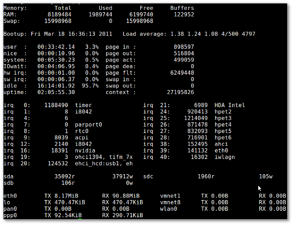 Fig.01: procinfo - display system statistics gathered from /proc