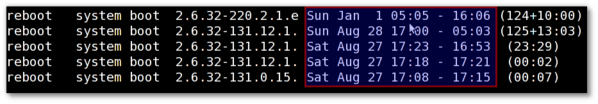 Fig.01: Linux Reboot Command Line Log Using last Command