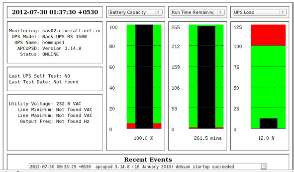Fig.06: Linux / Unix: Find APC UPS Battery Status / Load / Run Time / Capacity