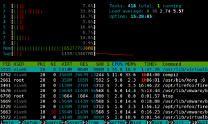 Fig.01: Linux: Swap Memory Usage Command