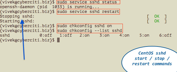 CentOS Linux: Start / Stop / Restart SSHD Command