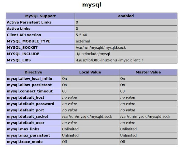 mysql_php5_enabled