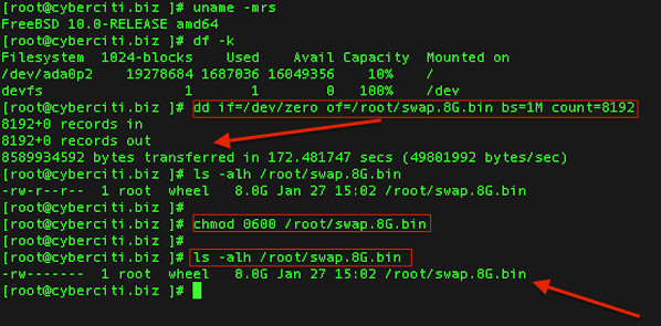 Fig.01: How to create a swap file on FreeBSD version 9.X and Earlier Commands