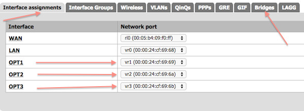 Fig.01: Assign network ports