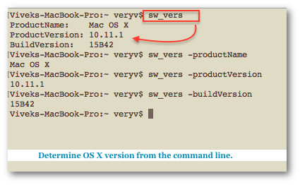 Fig. 01: Find OS X version from the command line