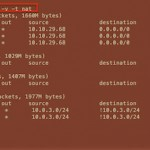 How to list all iptables rules with line numbers on Linux