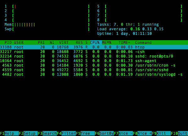 Fig.02: htop command on FreeBSD
