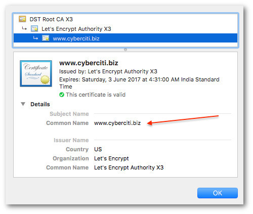 How To Get Common Name (CN) From SSL Certificate Using