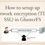 How to enable TLS/SSL encryption with Glusterfs storage cluster on Linux