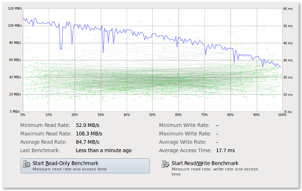 Fig.01: Linux Benchmarking Hard Disk Read Only Test Speed