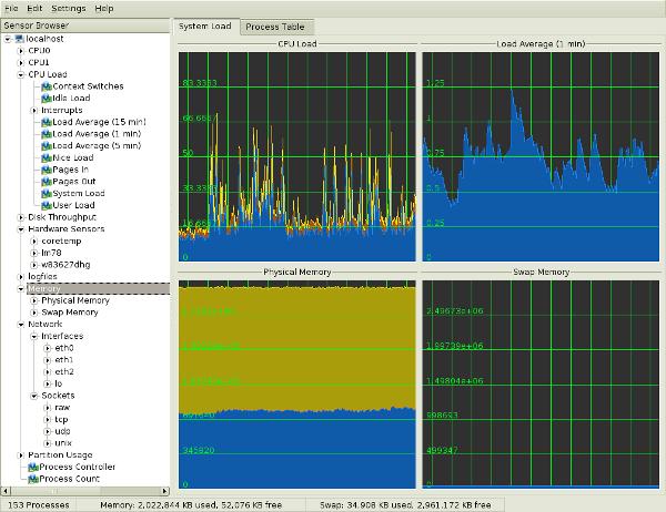 Fig.05 Guard Sistema KDE