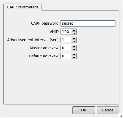 Figure 29. CARP parameters