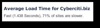 Fig.02: Alexa Showing Website loading speed